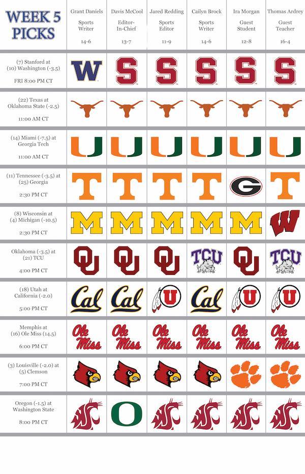 college fo week 5 football schedule