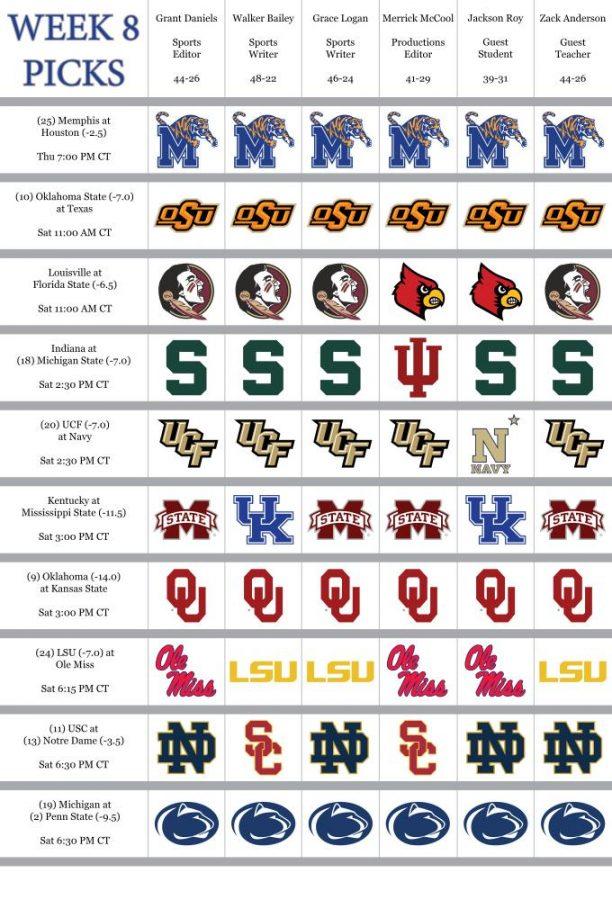 Big 10 football predictions week 8
