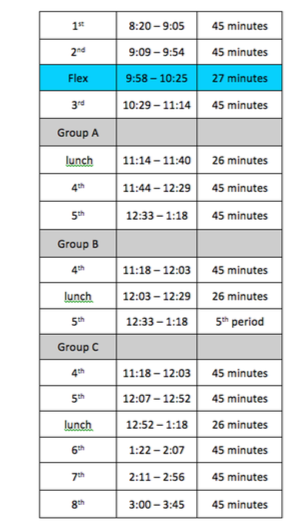 Understanding New Flex Schedule