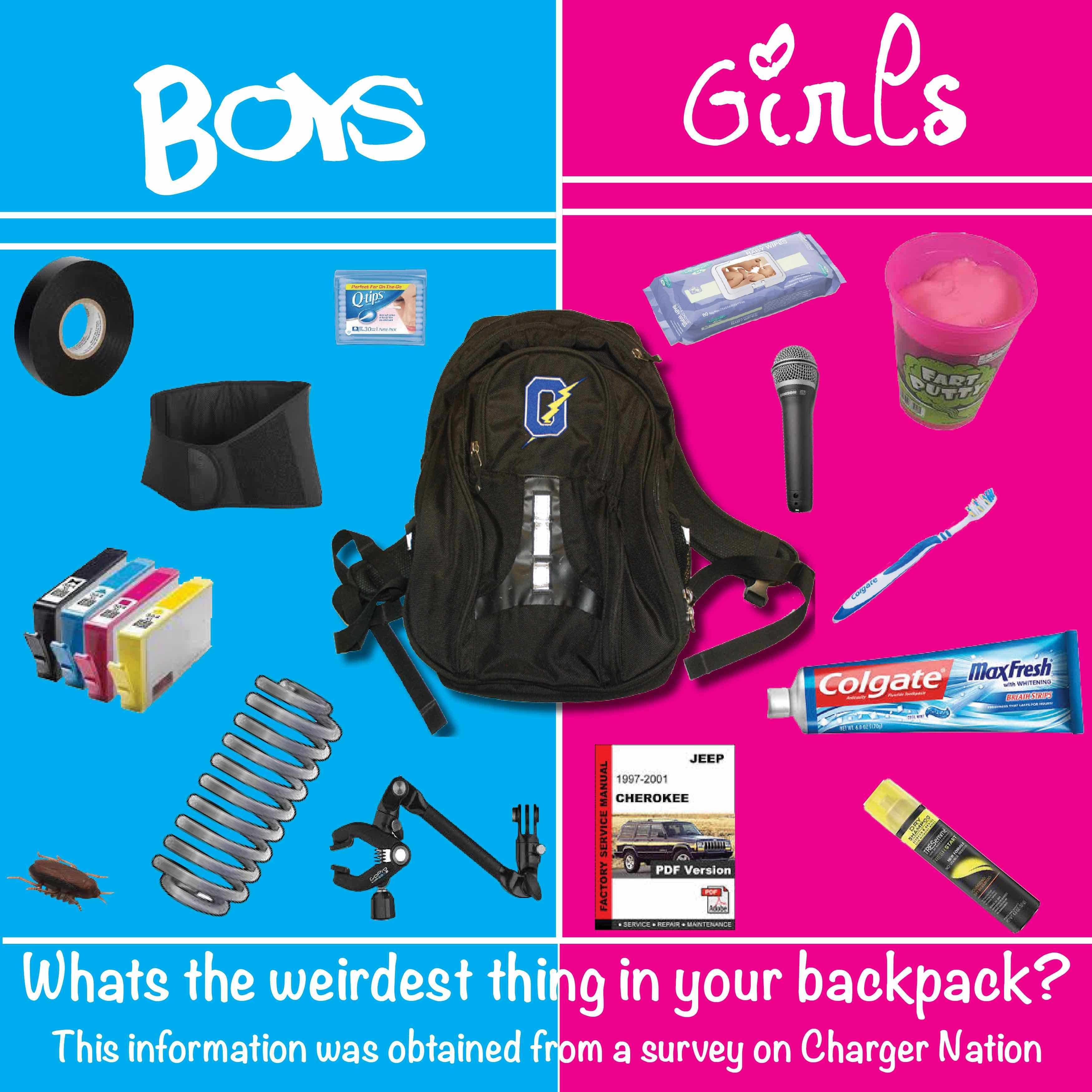 whats-in-your-backpack-inphograhic