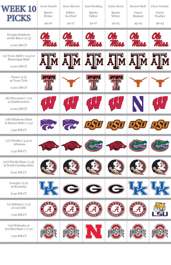 college-football-picks
